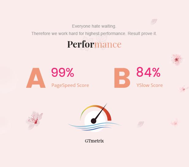 03_performance